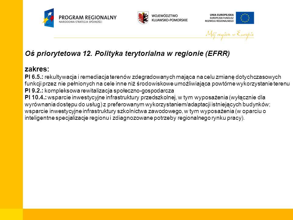 Oś priorytetowa 12. Polityka terytorialna w regionie (EFRR) zakres: PI 6.5.: rekultywacja i remediacja terenów zdegradowanych mająca na celu zmianę do