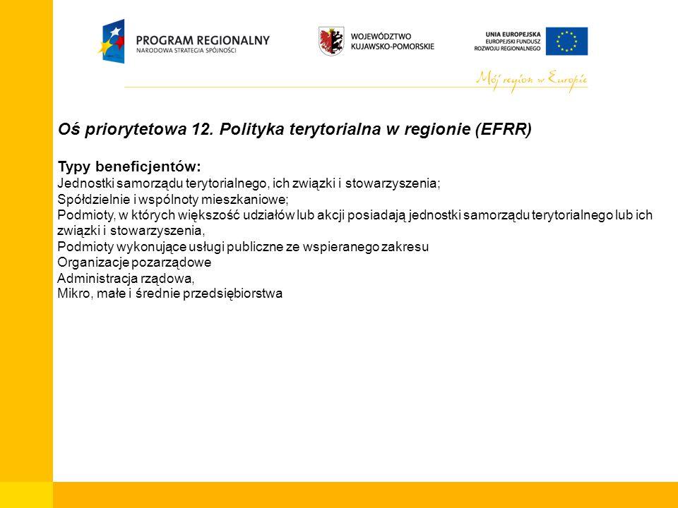 Oś priorytetowa 12. Polityka terytorialna w regionie (EFRR) Typy beneficjentów: Jednostki samorządu terytorialnego, ich związki i stowarzyszenia; Spół