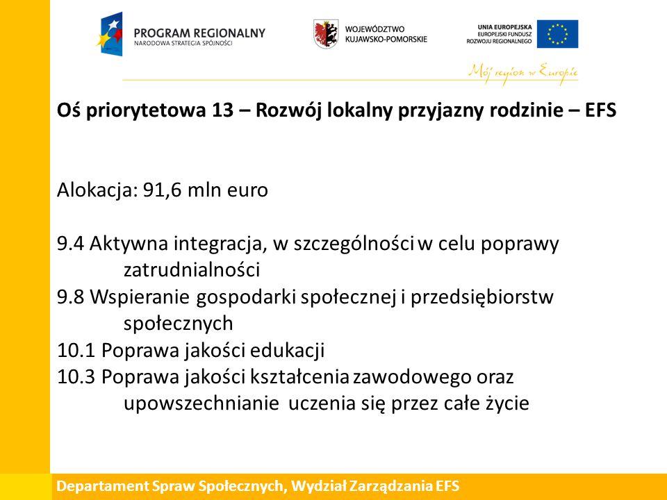 Departament Spraw Społecznych, Wydział Zarządzania EFS Oś priorytetowa 13 – Rozwój lokalny przyjazny rodzinie – EFS Alokacja: 91,6 mln euro 9.4 Aktywn