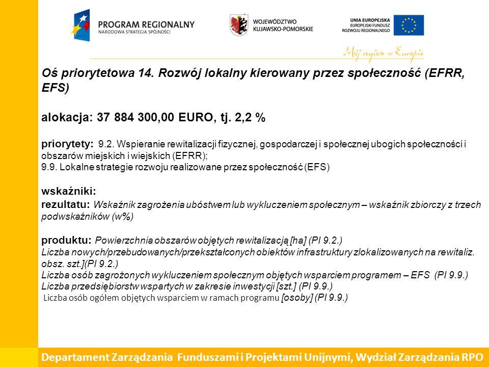 Oś priorytetowa 14. Rozwój lokalny kierowany przez społeczność (EFRR, EFS) alokacja: 37 884 300,00 EURO, tj. 2,2 % priorytety: 9.2. Wspieranie rewital