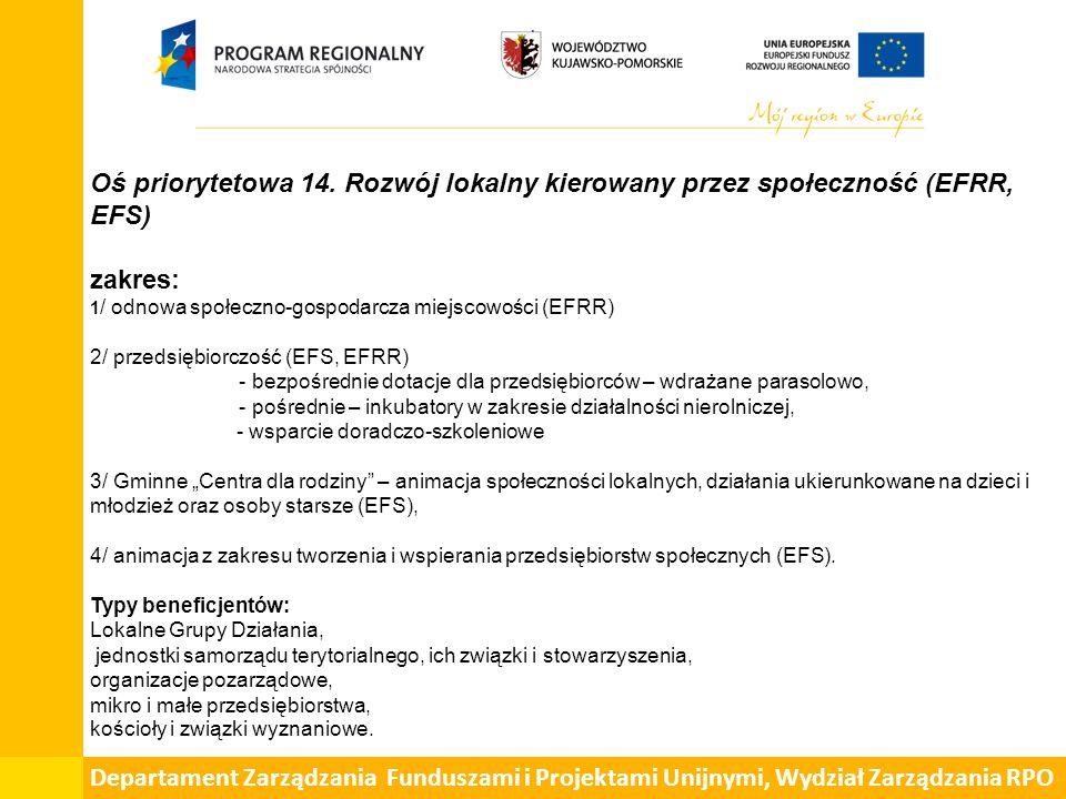 Oś priorytetowa 14. Rozwój lokalny kierowany przez społeczność (EFRR, EFS) zakres: 1 / odnowa społeczno-gospodarcza miejscowości (EFRR) 2/ przedsiębio