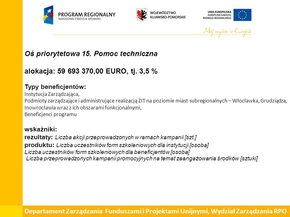 Oś priorytetowa 15. Pomoc techniczna alokacja: 59 693 370,00 EURO, tj. 3,5 % Typy beneficjentów: Instytucja Zarządzająca, Podmioty zarządzające i admi