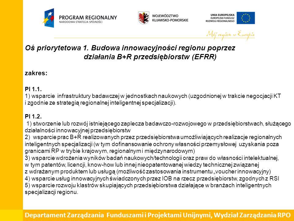 Oś priorytetowa 1. Budowa innowacyjności regionu poprzez działania B+R przedsiębiorstw (EFRR) zakres: PI 1.1. 1) wsparcie infrastruktury badawczej w j