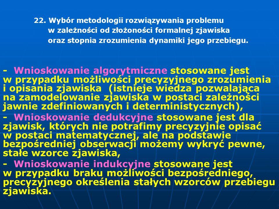 22. Wybór metodologii rozwiązywania problemu w zależności od złożoności formalnej zjawiska oraz stopnia zrozumienia dynamiki jego przebiegu. - Wniosko