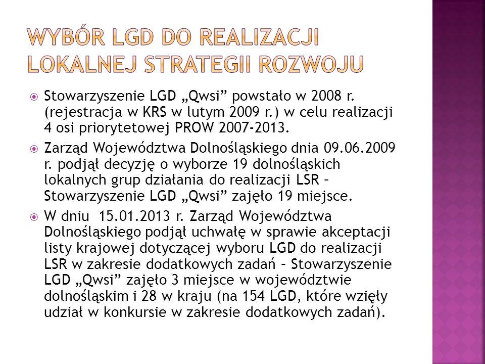 """ Stowarzyszenie LGD """"Qwsi"""" powstało w 2008 r. (rejestracja w KRS w lutym 2009 r.) w celu realizacji 4 osi priorytetowej PROW 2007-2013.  Zarząd Woje"""