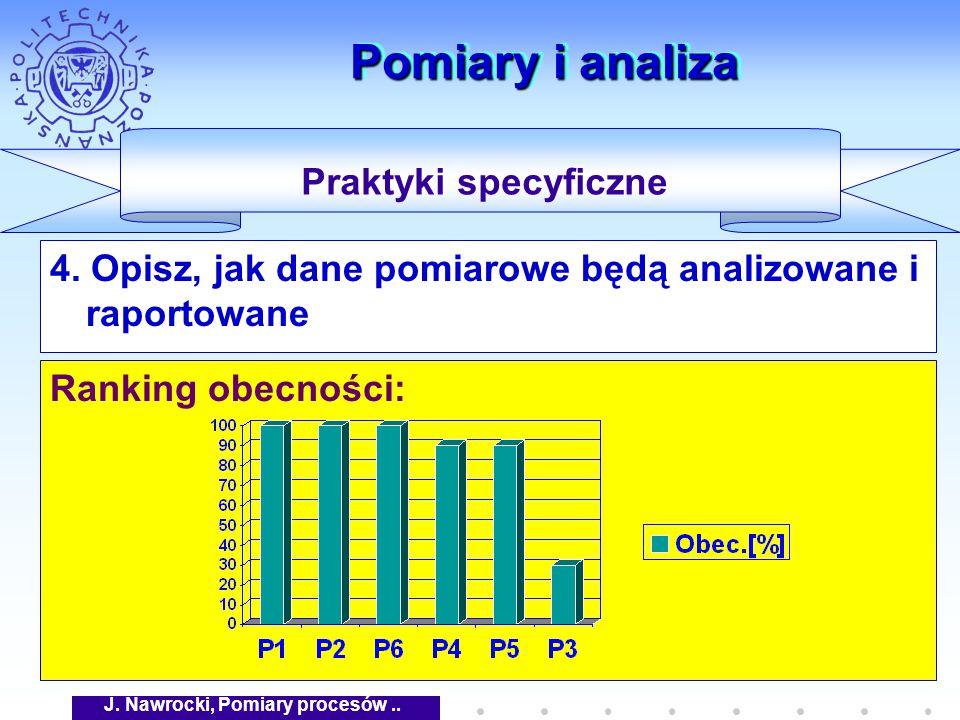J. Nawrocki, Pomiary procesów.. Pomiary i analiza 4. Opisz, jak dane pomiarowe będą analizowane i raportowane Praktyki specyficzne Ranking obecności: