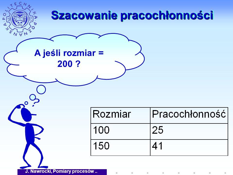 J. Nawrocki, Pomiary procesów.. Szacowanie pracochłonności A jeśli rozmiar = 200