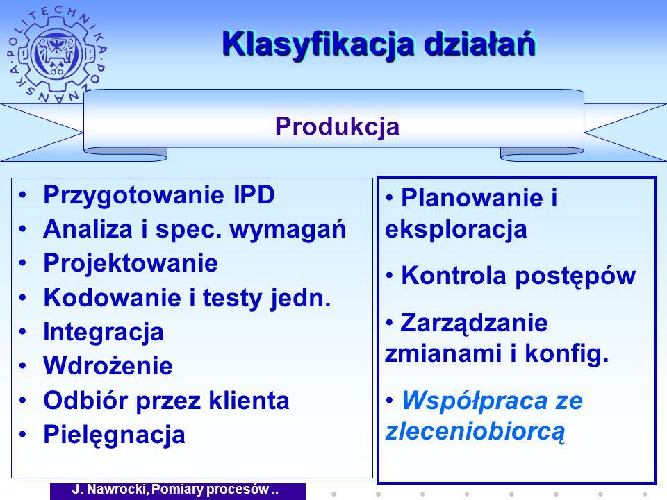 J. Nawrocki, Pomiary procesów.. Klasyfikacja działań Przygotowanie IPD Analiza i spec. wymagań Projektowanie Kodowanie i testy jedn. Integracja Wdroże