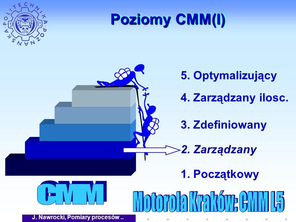 J. Nawrocki, Pomiary procesów.. Poziomy CMM(I) 3.