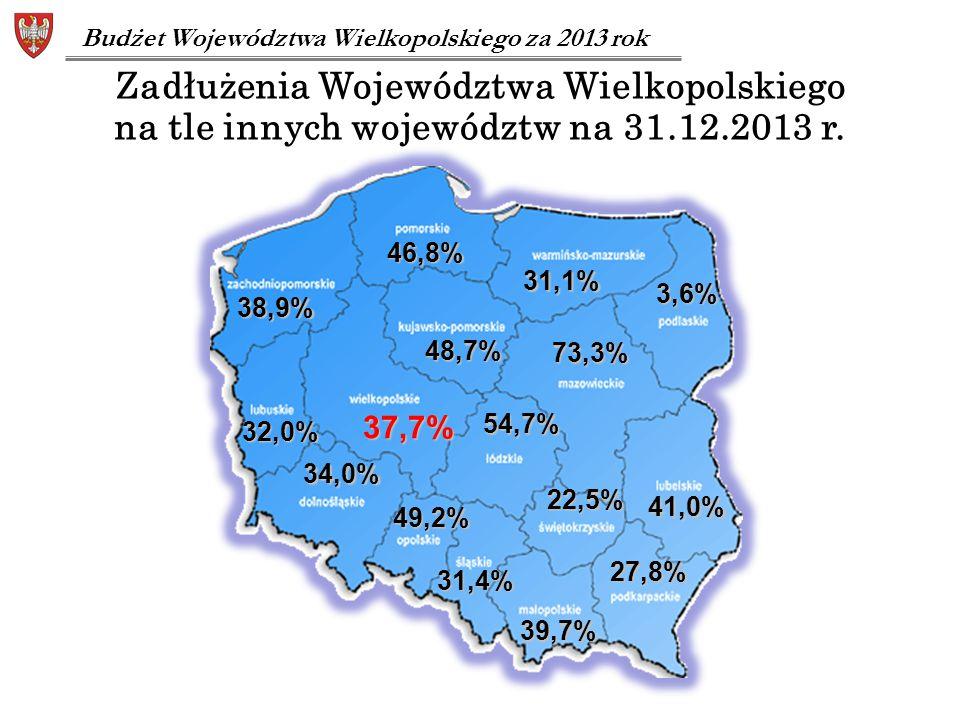 38,9% 46,8% 31,1% 32,0% 37,7% 48,7% 73,3% 3,6% 34,0% 49,2% 31,4% 54,7% 41,0% 39,7% 27,8% 22,5% Zadłużenia Województwa Wielkopolskiego na tle innych wo
