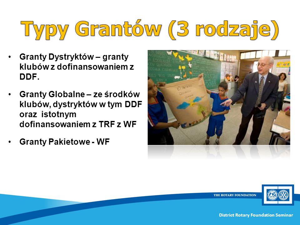 District Rotary Foundation Seminar Granty Dystryktów – granty klubów z dofinansowaniem z DDF. Granty Globalne – ze środków klubów, dystryktów w tym DD