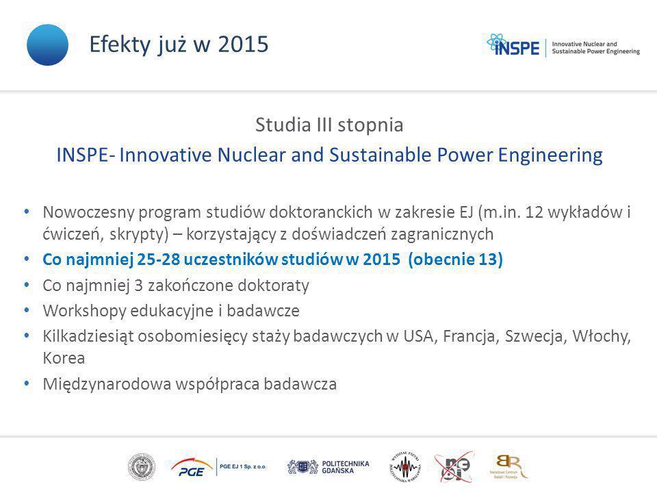 Efekty już w 2015 Studia III stopnia INSPE- Innovative Nuclear and Sustainable Power Engineering Nowoczesny program studiów doktoranckich w zakresie EJ (m.in.