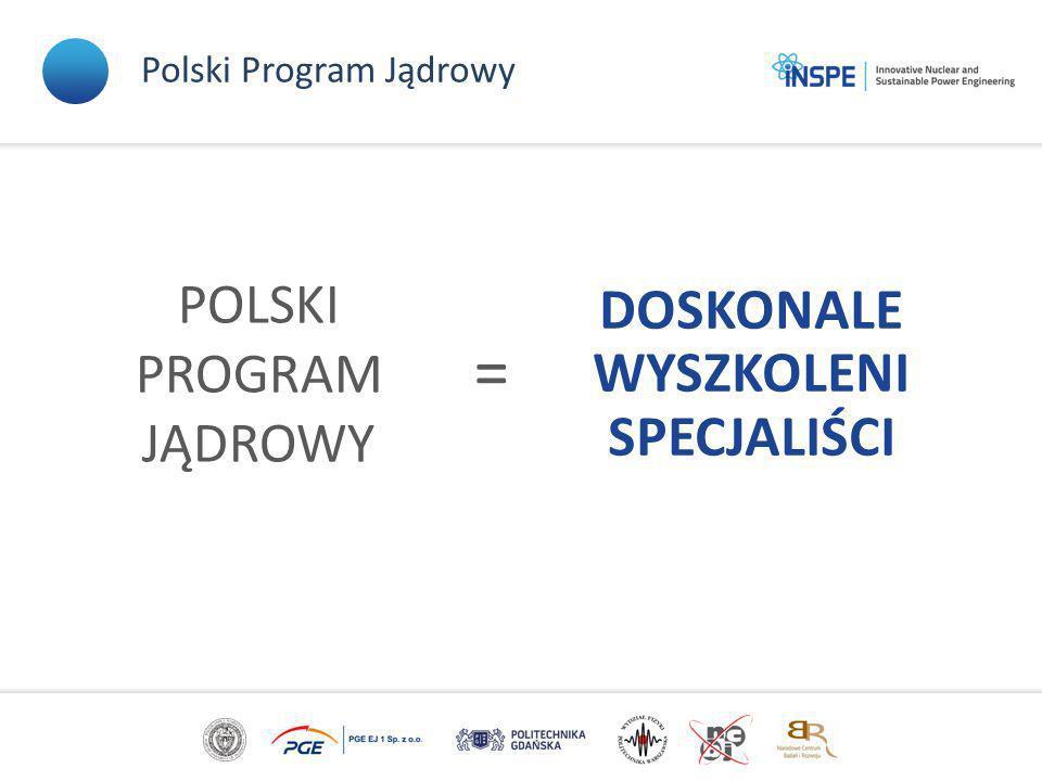 Polski Program Jądrowy POLSKI PROGRAM JĄDROWY DOSKONALE WYSZKOLENI SPECJALIŚCI =