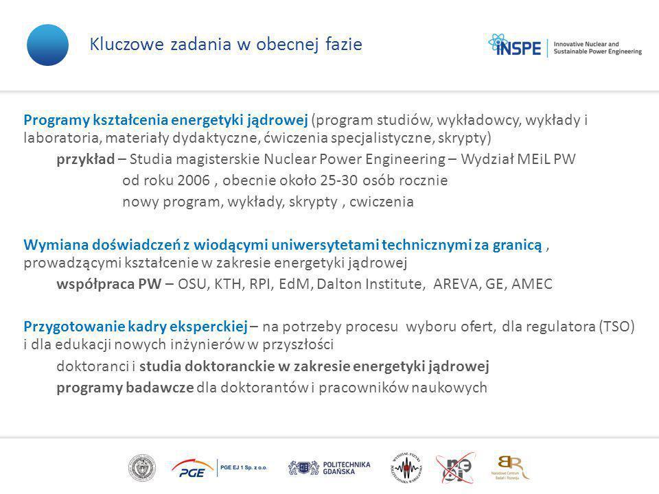Programy kształcenia energetyki jądrowej (program studiów, wykładowcy, wykłady i laboratoria, materiały dydaktyczne, ćwiczenia specjalistyczne, skrypty) przykład – Studia magisterskie Nuclear Power Engineering – Wydział MEiL PW od roku 2006, obecnie około 25-30 osób rocznie nowy program, wykłady, skrypty, cwiczenia Wymiana doświadczeń z wiodącymi uniwersytetami technicznymi za granicą, prowadzącymi kształcenie w zakresie energetyki jądrowej współpraca PW – OSU, KTH, RPI, EdM, Dalton Institute, AREVA, GE, AMEC Przygotowanie kadry eksperckiej – na potrzeby procesu wyboru ofert, dla regulatora (TSO) i dla edukacji nowych inżynierów w przyszłości doktoranci i studia doktoranckie w zakresie energetyki jądrowej programy badawcze dla doktorantów i pracowników naukowych Kluczowe zadania w obecnej fazie