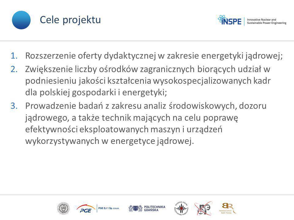 Cele projektu 1.Rozszerzenie oferty dydaktycznej w zakresie energetyki jądrowej; 2.Zwiększenie liczby ośrodków zagranicznych biorących udział w podniesieniu jakości kształcenia wysokospecjalizowanych kadr dla polskiej gospodarki i energetyki; 3.Prowadzenie badań z zakresu analiz środowiskowych, dozoru jądrowego, a także technik mających na celu poprawę efektywności eksploatowanych maszyn i urządzeń wykorzystywanych w energetyce jądrowej.