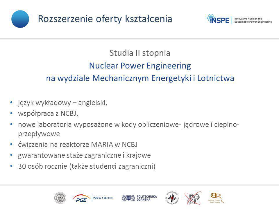 Rozszerzenie oferty kształcenia Studia II stopnia Nuclear Power Engineering na wydziale Mechanicznym Energetyki i Lotnictwa język wykładowy – angielski, współpraca z NCBJ, nowe laboratoria wyposażone w kody obliczeniowe- jądrowe i cieplno- przepływowe ćwiczenia na reaktorze MARIA w NCBJ gwarantowane staże zagraniczne i krajowe 30 osób rocznie (także studenci zagraniczni)