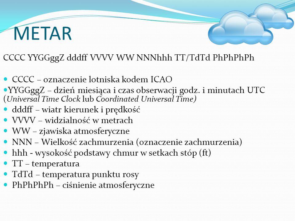 METAR CCCC YYGGggZ dddff VVVV WW NNNhhh TT/TdTd PhPhPhPh CCCC – oznaczenie lotniska kodem ICAO YYGGggZ – dzień miesiąca i czas obserwacji godz. i minu