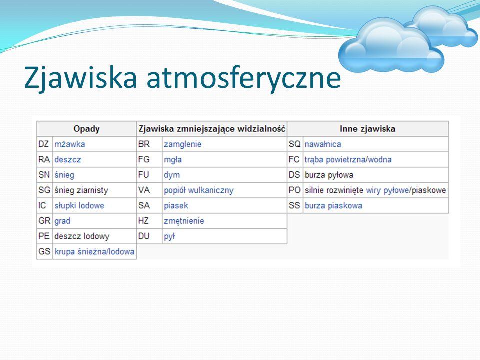 Depesze http://awiacja.imgw.pl/index.php?product=gamet# Wykaz skrótów http://www.ibcol-meteo.pl/wp- content/uploads/2012/02/wykaz-skr%C3%B3t%C3%B3w- meteo_2012.pdf
