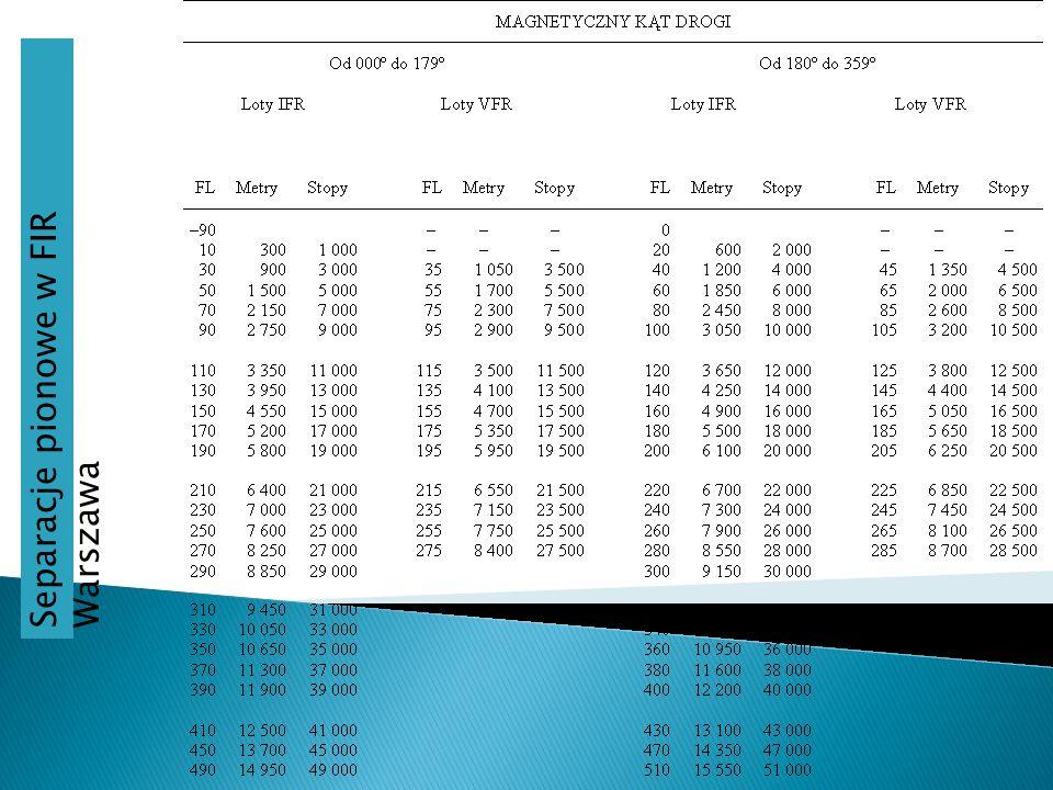 CIĘŻKI (H) — masa 136 000 kg lub więcej ŚREDNI (M) — 7000 kg  masa  136 000 kg LEKKI (L) — masa 7000 kg lub mniej Dla lądujących lub startujących statków powietrznych ŚREDNI za CIĘŻKIM - 2 minuty LEKKI za CIĘŻKIM lub ŚREDNIM - 3 minuty Pozostałe kombinacje - 1 minuta