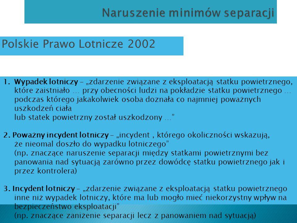 """Polskie Prawo Lotnicze 2002 1.Wypadek lotniczy - """"zdarzenie związane z eksploatacją statku powietrznego, które zaistniało … przy obecności ludzi na po"""