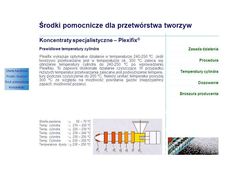 Plexifix ® sp – dozowanie (1/1) Środki pomocnicze dla przetwórstwa tworzyw Koncentraty specjalistyczne – Plexifix ® Zasada działania Temperatury cylindra Dozowanie Procedura Broszura producenta Dozowanie Niewielkie wtryskarki mogą być efektywnie oczyszczone za pomocą 200 gramów środka, a nawet duże wytłaczarki rzadko wymagają więcej niż 5 kg Plexifixu.