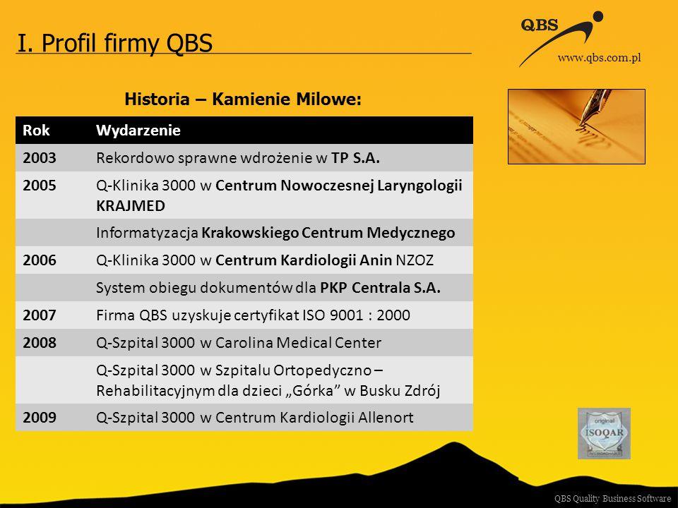 I. Profil firmy QBS Historia – Kamienie Milowe: RokWydarzenie 2003Rekordowo sprawne wdrożenie w TP S.A. 2005Q-Klinika 3000 w Centrum Nowoczesnej Laryn