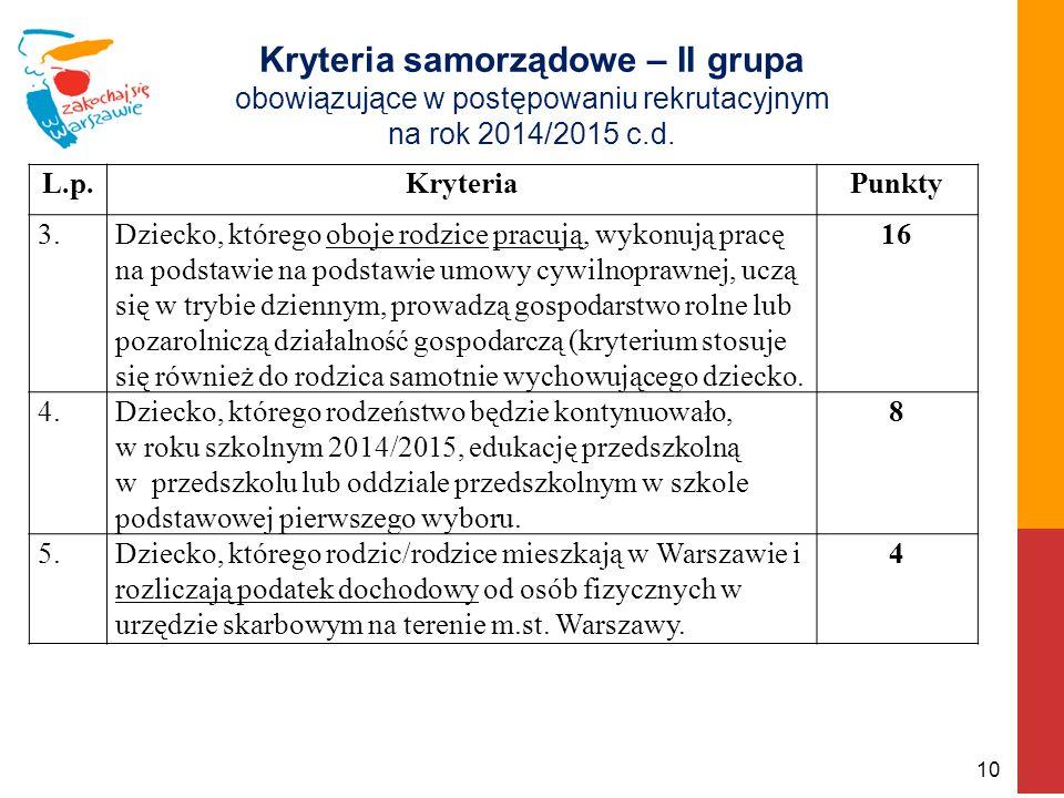 Kryteria samorządowe – II grupa obowiązujące w postępowaniu rekrutacyjnym na rok 2014/2015 c.d. 10 L.p.KryteriaPunkty 3.Dziecko, którego oboje rodzice