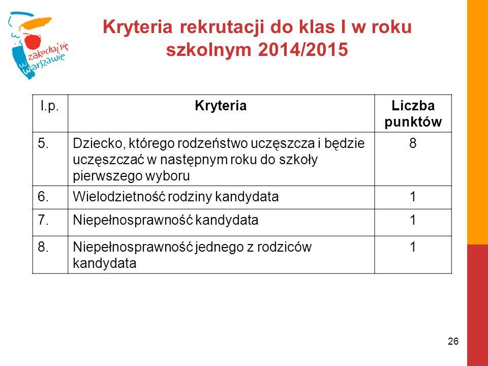Kryteria rekrutacji do klas I w roku szkolnym 2014/2015 l.p.KryteriaLiczba punktów 5.Dziecko, którego rodzeństwo uczęszcza i będzie uczęszczać w nastę