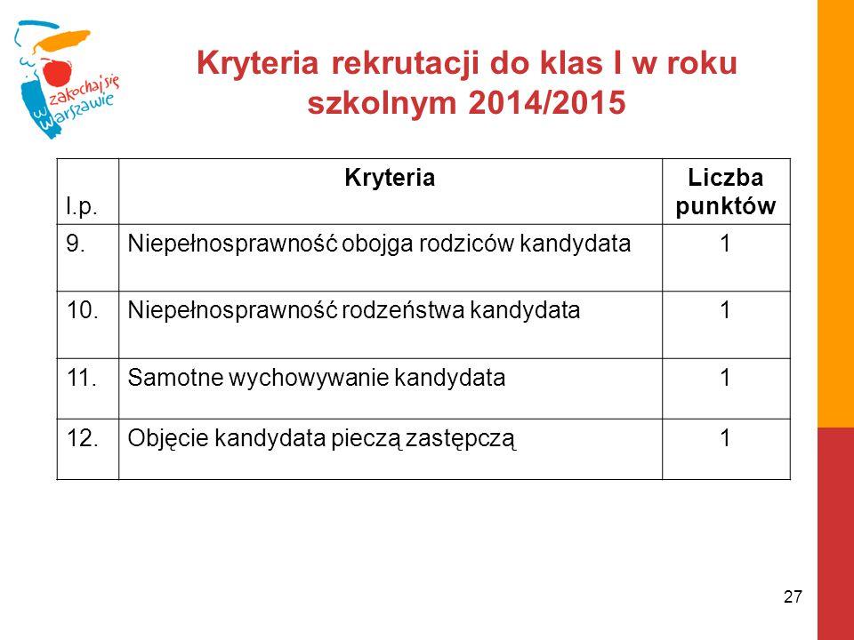 Kryteria rekrutacji do klas I w roku szkolnym 2014/2015 l.p.
