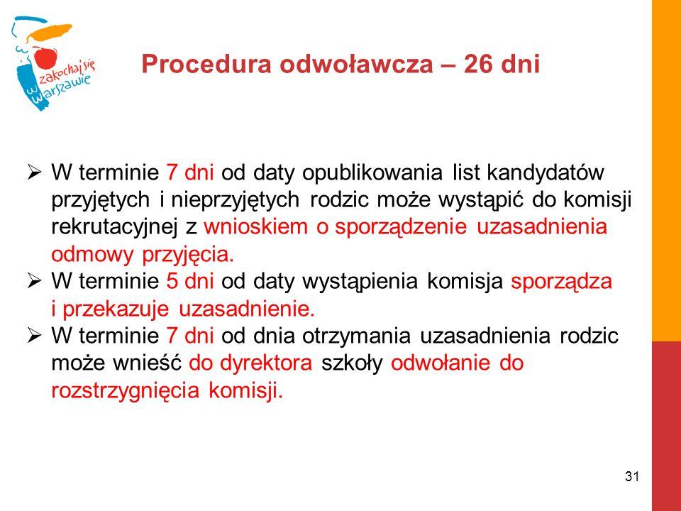 Procedura odwoławcza – 26 dni  W terminie 7 dni od daty opublikowania list kandydatów przyjętych i nieprzyjętych rodzic może wystąpić do komisji rekr
