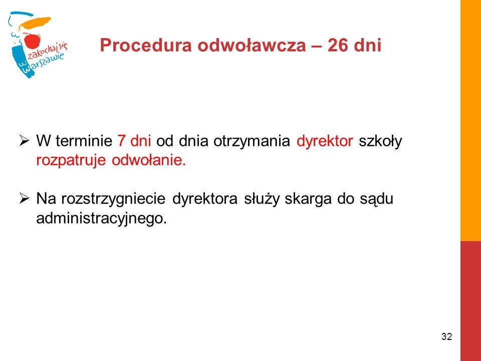 Procedura odwoławcza – 26 dni  W terminie 7 dni od dnia otrzymania dyrektor szkoły rozpatruje odwołanie.