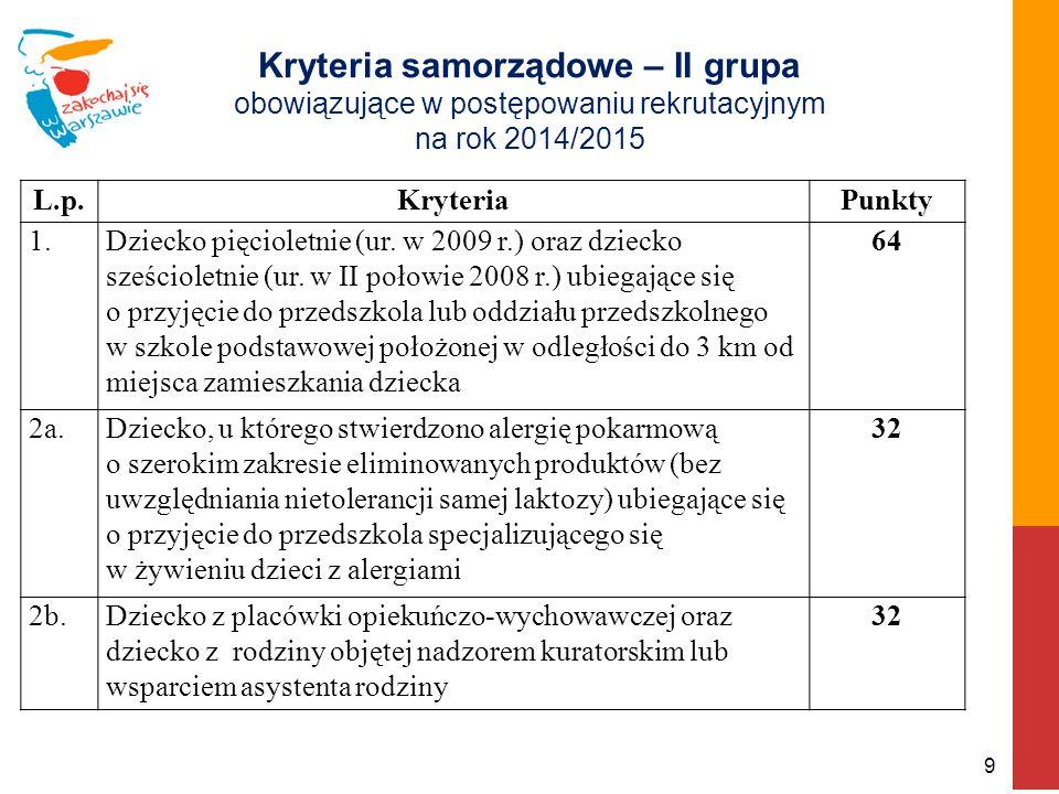 Kryteria samorządowe – II grupa obowiązujące w postępowaniu rekrutacyjnym na rok 2014/2015 9 L.p.KryteriaPunkty 1.Dziecko pięcioletnie (ur. w 2009 r.)