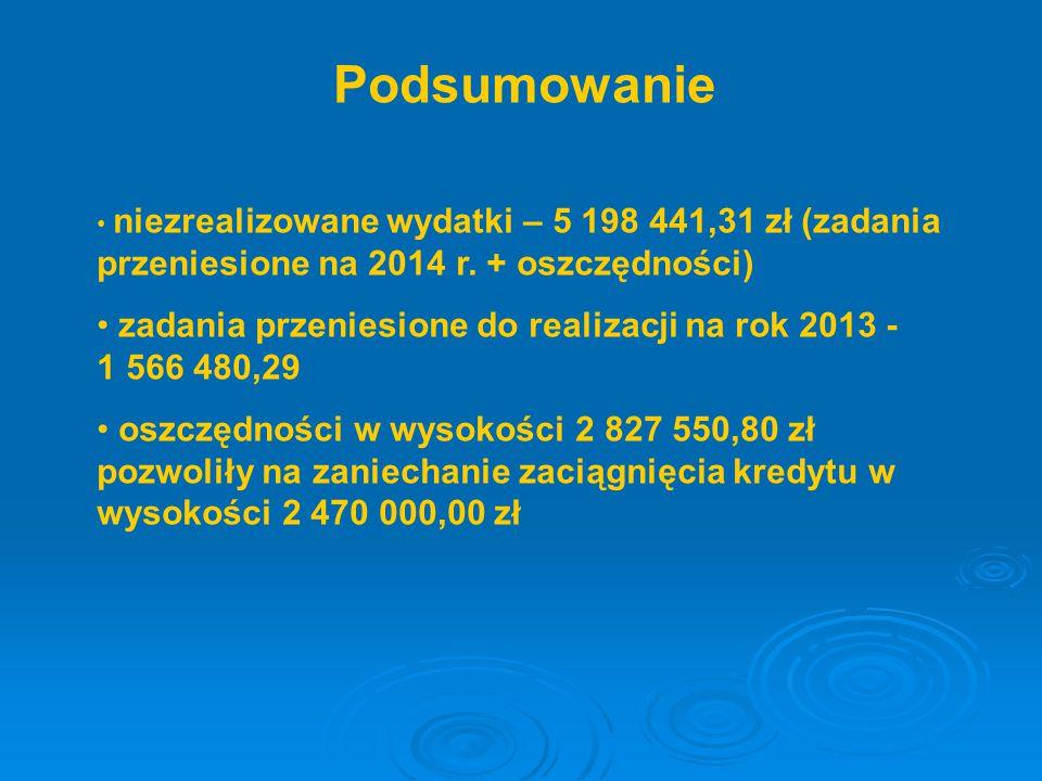 niezrealizowane wydatki – 5 198 441,31 zł (zadania przeniesione na 2014 r. + oszczędności) zadania przeniesione do realizacji na rok 2013 - 1 566 480,