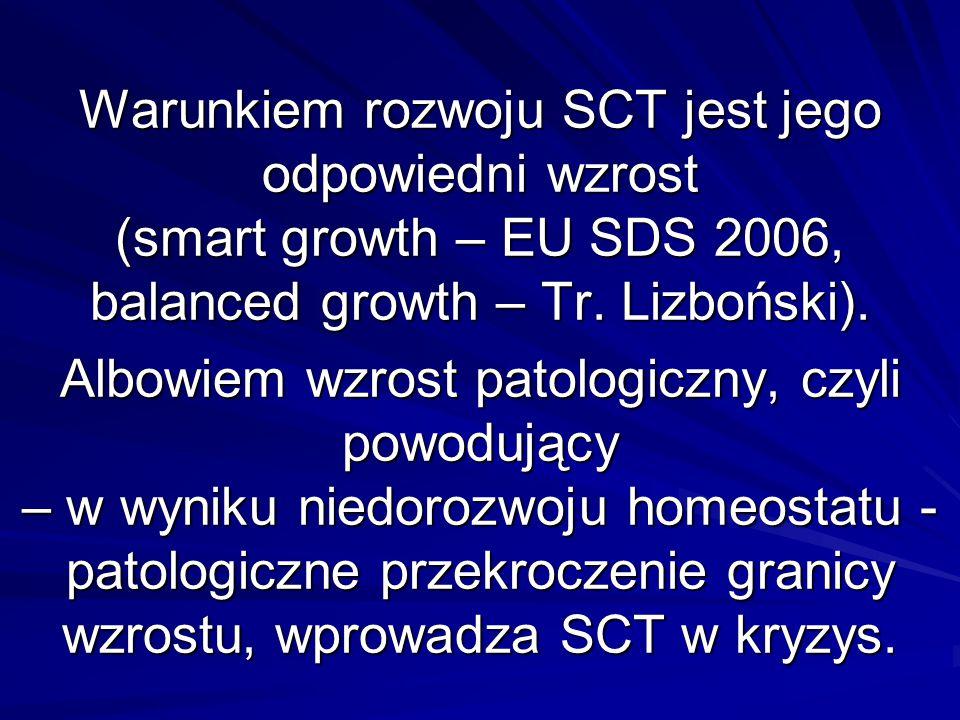 Warunkiem rozwoju SCT jest jego odpowiedni wzrost (smart growth – EU SDS 2006, balanced growth – Tr.