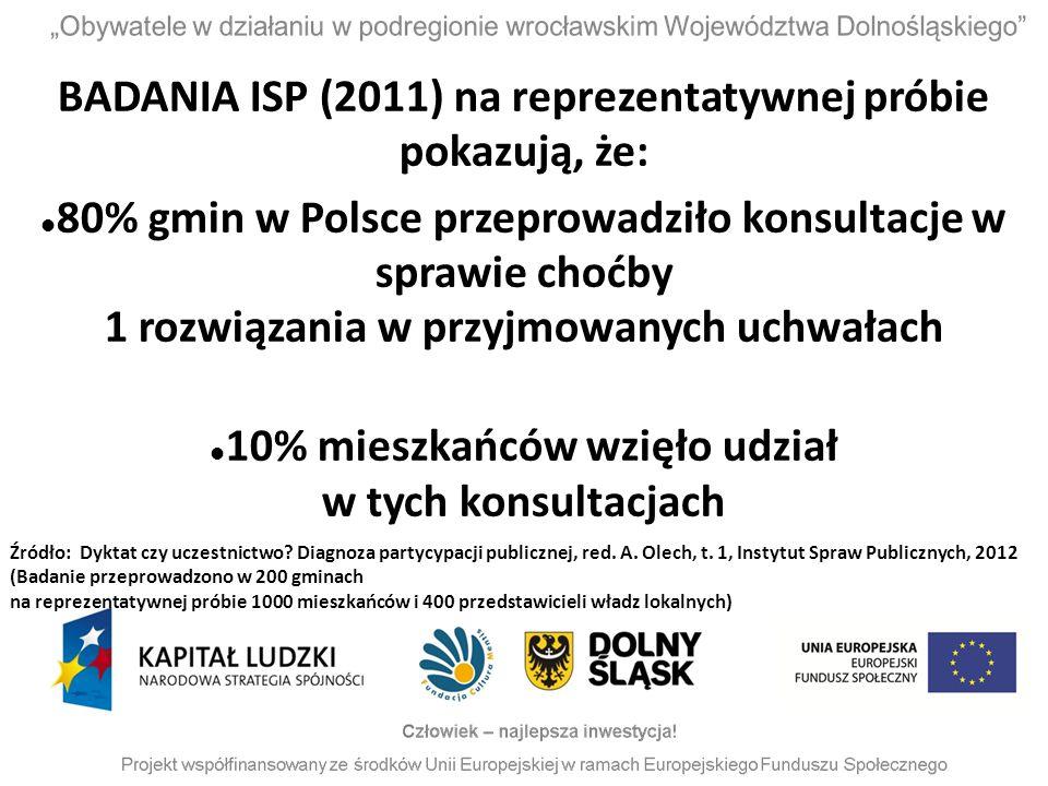 BADANIA ISP (2011) na reprezentatywnej próbie pokazują, że: 80% gmin w Polsce przeprowadziło konsultacje w sprawie choćby 1 rozwiązania w przyjmowanyc