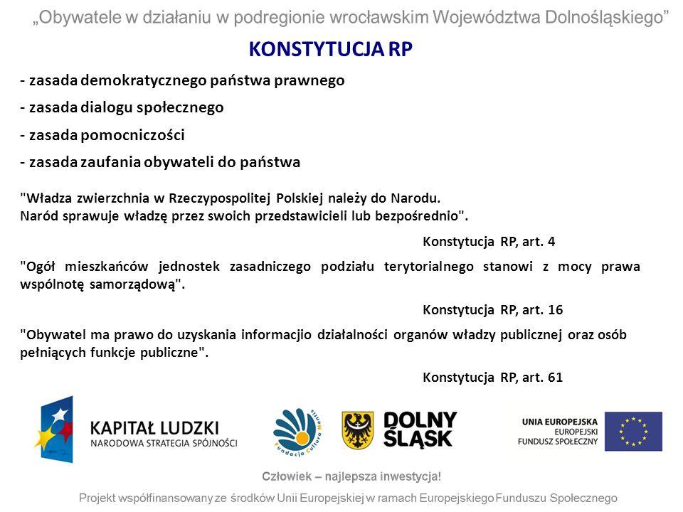 KONSTYTUCJA RP - zasada demokratycznego państwa prawnego - zasada dialogu społecznego - zasada pomocniczości - zasada zaufania obywateli do państwa