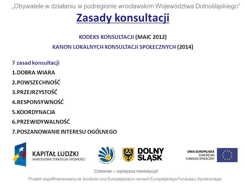 Zasady konsultacji KODEKS KONSULTACJI (MAIC 2012) KANON LOKALNYCH KONSULTACJI SPOŁECZNYCH (2014) 7 zasad konsultacji 1.DOBRA WIARA 2.POWSZECHNOŚĆ 3.PR