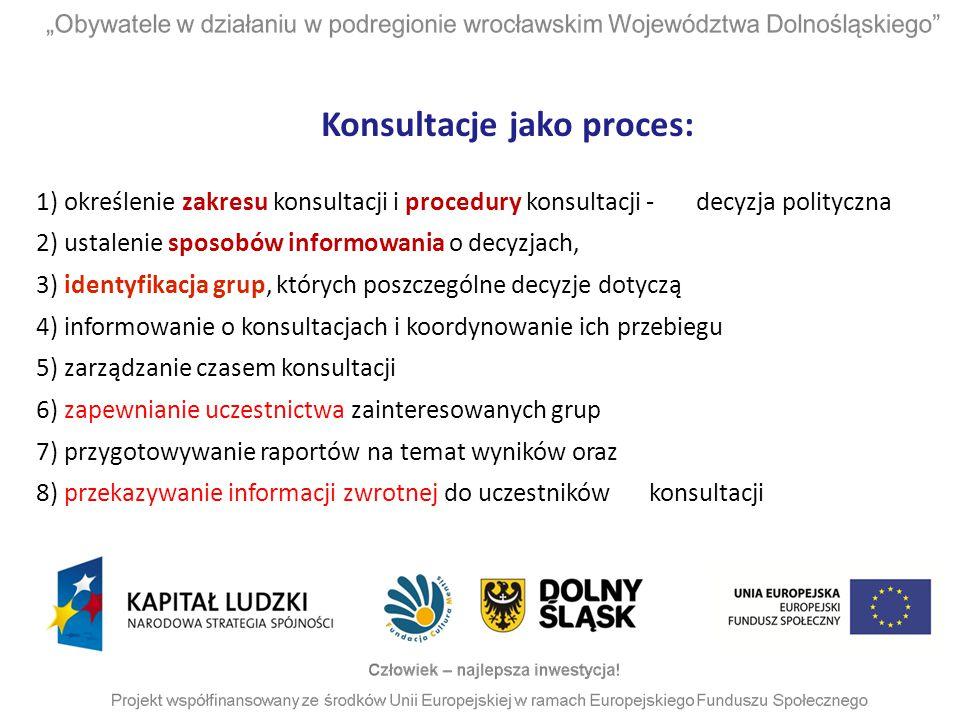 Konsultacje jako proces: 1) określenie zakresu konsultacji i procedury konsultacji - decyzja polityczna 2) ustalenie sposobów informowania o decyzjach