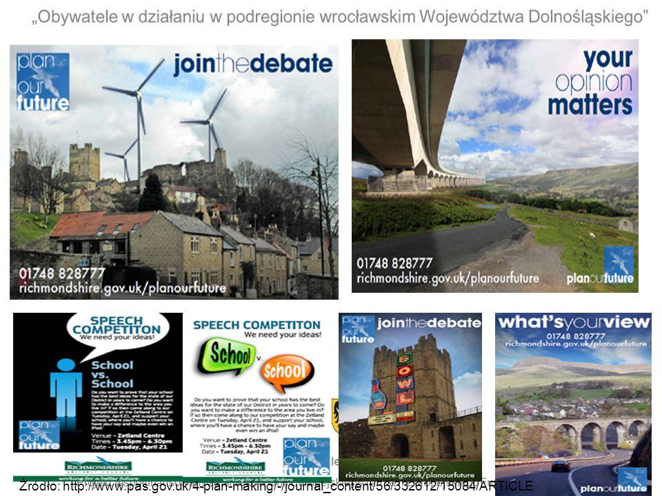 Źródło: http://www.pas.gov.uk/4-plan-making/-/journal_content/56/332612/15084/ARTICLE