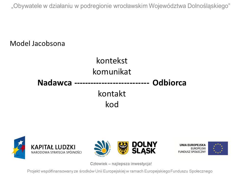 Model Jacobsona kontekst komunikat Nadawca --------------------------- Odbiorca kontakt kod