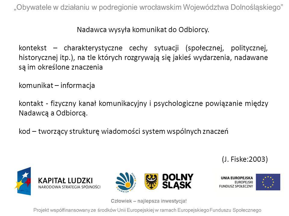 Nadawca wysyła komunikat do Odbiorcy. kontekst – charakterystyczne cechy sytuacji (społecznej, politycznej, historycznej itp.), na tle których rozgryw