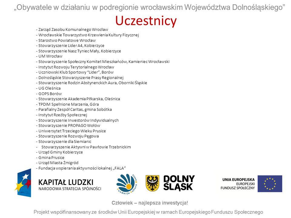 Uczestnicy - Zarząd Zasobu Komunalnego Wrocław - Wrocławskie Towarzystwo Krzewienia Kultury Fizycznej - Starostwo Powiatowe Wrocław - Stowarzyszenie L