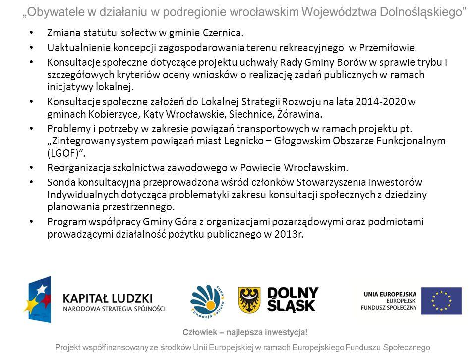 Zmiana statutu sołectw w gminie Czernica. Uaktualnienie koncepcji zagospodarowania terenu rekreacyjnego w Przemiłowie. Konsultacje społeczne dotyczące