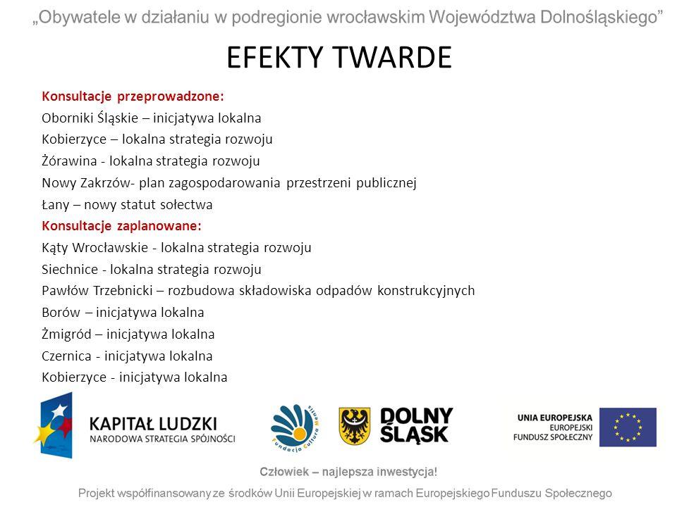 EFEKTY TWARDE Konsultacje przeprowadzone: Oborniki Śląskie – inicjatywa lokalna Kobierzyce – lokalna strategia rozwoju Żórawina - lokalna strategia ro