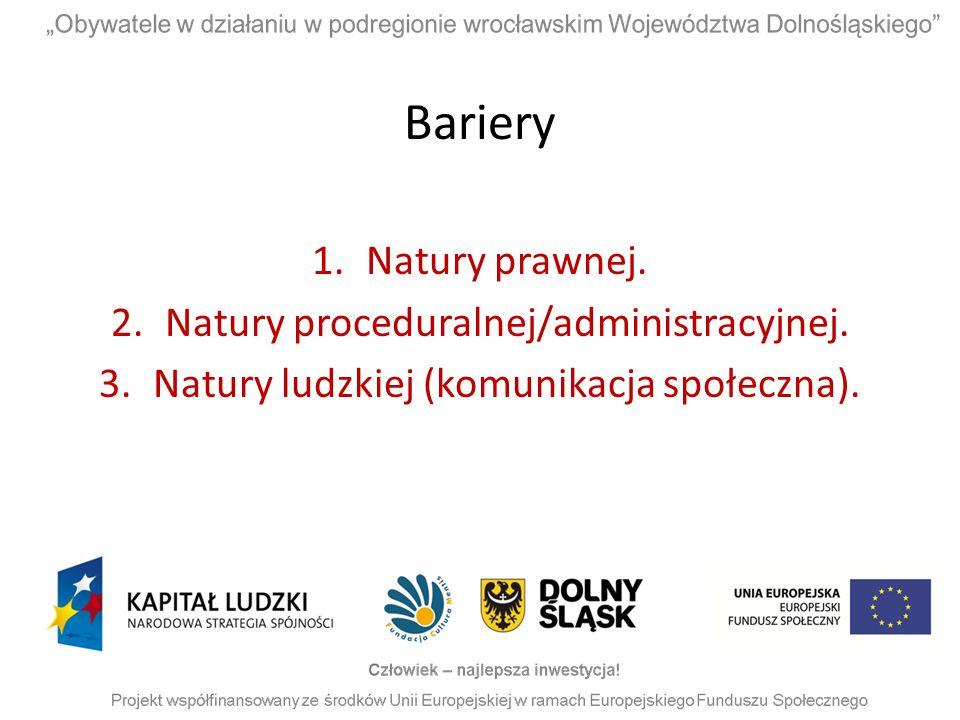 Bariery 1.Natury prawnej. 2.Natury proceduralnej/administracyjnej. 3.Natury ludzkiej (komunikacja społeczna).