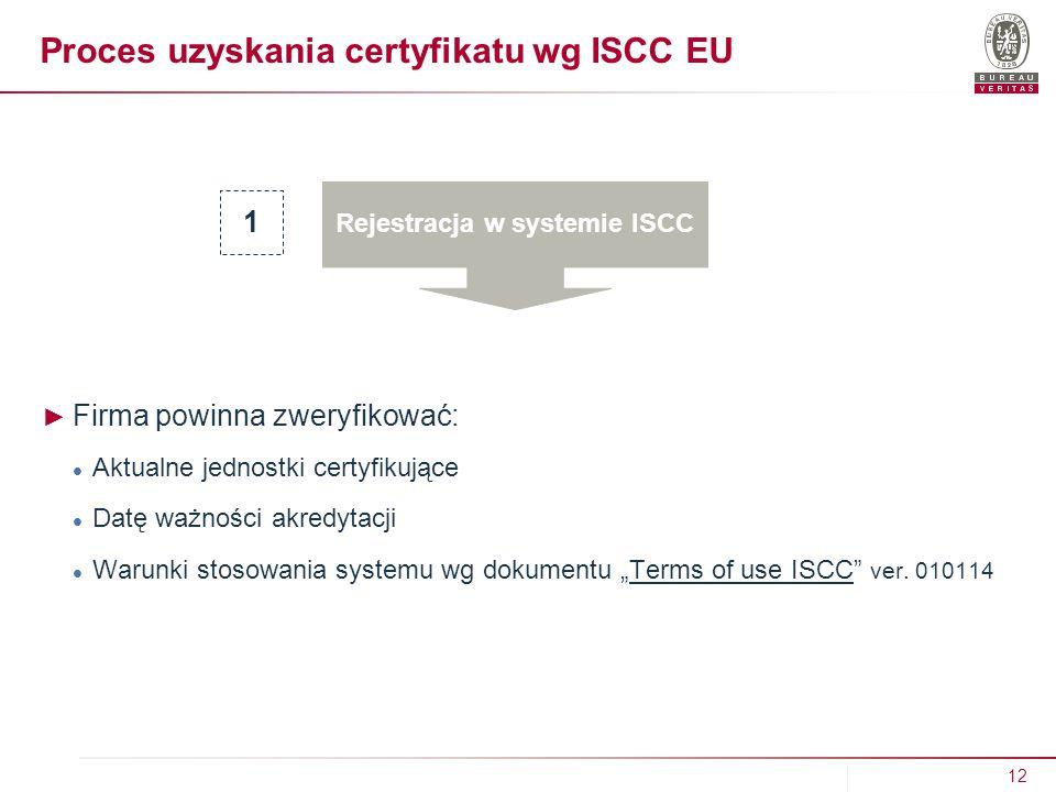 12 IZBA ZBOŻOWO-PASZOWA, Wągrowiec 29.11.2013 r.