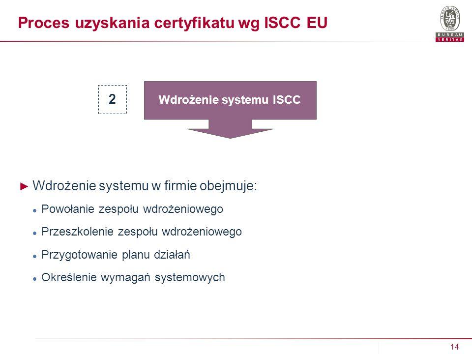 14 IZBA ZBOŻOWO-PASZOWA, Wągrowiec 29.11.2013 r.