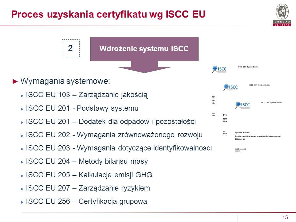 15 IZBA ZBOŻOWO-PASZOWA, Wągrowiec 29.11.2013 r.