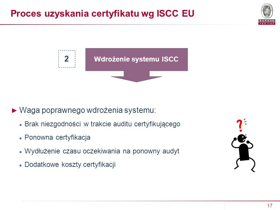 17 IZBA ZBOŻOWO-PASZOWA, Wągrowiec 29.11.2013 r.