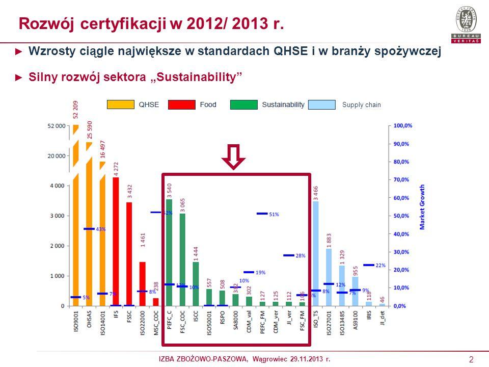 13 IZBA ZBOŻOWO-PASZOWA, Wągrowiec 29.11.2013 r.